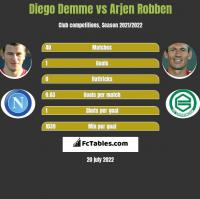 Diego Demme vs Arjen Robben h2h player stats