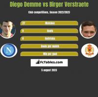 Diego Demme vs Birger Verstraete h2h player stats