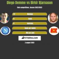 Diego Demme vs Birkir Bjarnason h2h player stats