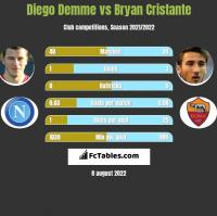 Diego Demme vs Bryan Cristante h2h player stats