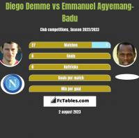 Diego Demme vs Emmanuel Agyemang-Badu h2h player stats
