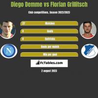 Diego Demme vs Florian Grillitsch h2h player stats