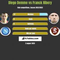 Diego Demme vs Franck Ribery h2h player stats