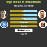 Diego Demme vs Stefan Ilsanker h2h player stats