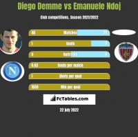 Diego Demme vs Emanuele Ndoj h2h player stats