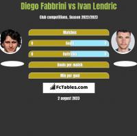 Diego Fabbrini vs Ivan Lendric h2h player stats