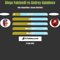 Diego Falcinelli vs Andrey Galabinov h2h player stats