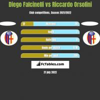 Diego Falcinelli vs Riccardo Orsolini h2h player stats