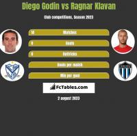 Diego Godin vs Ragnar Klavan h2h player stats