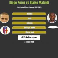Diego Perez vs Blaise Matuidi h2h player stats
