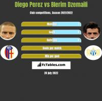Diego Perez vs Blerim Dzemaili h2h player stats