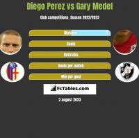 Diego Perez vs Gary Medel h2h player stats