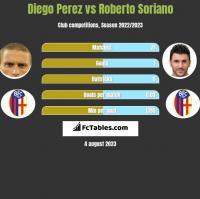 Diego Perez vs Roberto Soriano h2h player stats