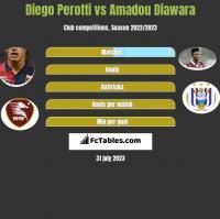 Diego Perotti vs Amadou Diawara h2h player stats