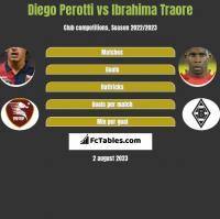 Diego Perotti vs Ibrahima Traore h2h player stats