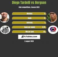Diego Tardelli vs Bergson h2h player stats