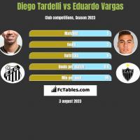 Diego Tardelli vs Eduardo Vargas h2h player stats