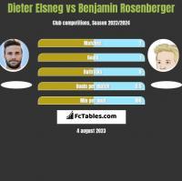 Dieter Elsneg vs Benjamin Rosenberger h2h player stats