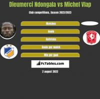 Dieumerci Ndongala vs Michel Vlap h2h player stats