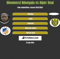 Dieumerci Ndongala vs Alper Onal h2h player stats