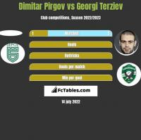 Dimitar Pirgov vs Georgi Terziev h2h player stats