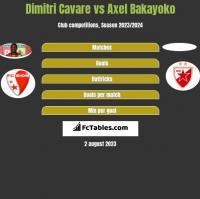 Dimitri Cavare vs Axel Bakayoko h2h player stats