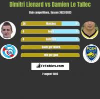 Dimitri Lienard vs Damien Le Tallec h2h player stats
