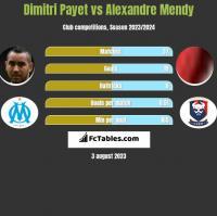 Dimitri Payet vs Alexandre Mendy h2h player stats