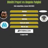 Dimitri Payet vs Angelo Fulgini h2h player stats