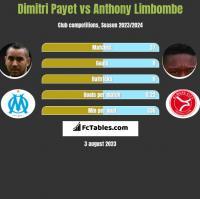 Dimitri Payet vs Anthony Limbombe h2h player stats
