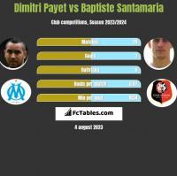 Dimitri Payet vs Baptiste Santamaria h2h player stats