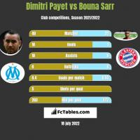 Dimitri Payet vs Bouna Sarr h2h player stats
