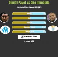 Dimitri Payet vs Ciro Immobile h2h player stats