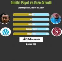 Dimitri Payet vs Enzo Crivelli h2h player stats