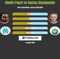 Dimitri Payet vs Gaetan Charbonnier h2h player stats