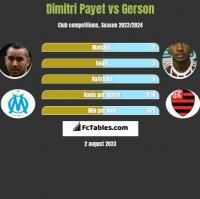 Dimitri Payet vs Gerson h2h player stats