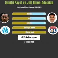 Dimitri Payet vs Jeff Reine-Adelaide h2h player stats