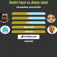 Dimitri Payet vs Jimmy Cabot h2h player stats