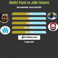 Dimitri Payet vs Julio Tavares h2h player stats