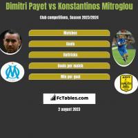 Dimitri Payet vs Konstantinos Mitroglou h2h player stats