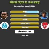 Dimitri Payet vs Loic Remy h2h player stats