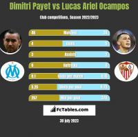 Dimitri Payet vs Lucas Ariel Ocampos h2h player stats