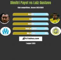 Dimitri Payet vs Luiz Gustavo h2h player stats