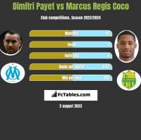 Dimitri Payet vs Marcus Regis Coco h2h player stats