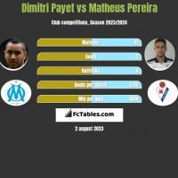 Dimitri Payet vs Matheus Pereira h2h player stats