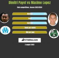 Dimitri Payet vs Maxime Lopez h2h player stats