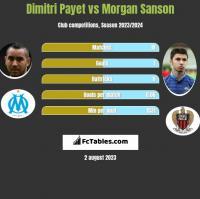 Dimitri Payet vs Morgan Sanson h2h player stats