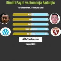 Dimitri Payet vs Nemanja Radonjic h2h player stats