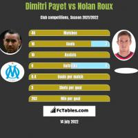 Dimitri Payet vs Nolan Roux h2h player stats