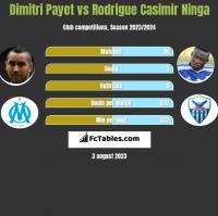 Dimitri Payet vs Rodrigue Casimir Ninga h2h player stats